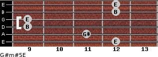 G#m#5/E for guitar on frets 12, 11, 9, 9, 12, 12