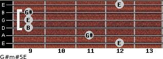 G#m#5/E for guitar on frets 12, 11, 9, 9, 9, 12