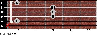 G#m#5/E for guitar on frets x, 7, 9, 9, 9, 7