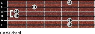 G##3 for guitar on frets 4, 4, 1, 1, 2, 4