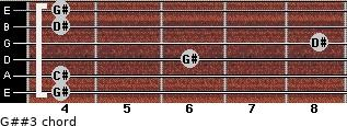 G##3 for guitar on frets 4, 4, 6, 8, 4, 4