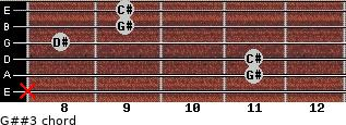 G##3 for guitar on frets x, 11, 11, 8, 9, 9