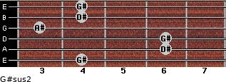 G#sus2 for guitar on frets 4, 6, 6, 3, 4, 4