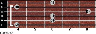 G#sus2 for guitar on frets 4, 6, 6, 8, 4, 6