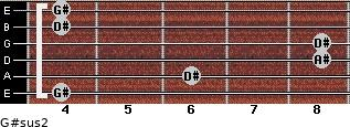 G#sus2 for guitar on frets 4, 6, 8, 8, 4, 4