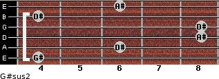 G#sus2 for guitar on frets 4, 6, 8, 8, 4, 6