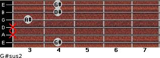 G#sus2 for guitar on frets 4, x, x, 3, 4, 4