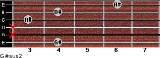 G#sus2 for guitar on frets 4, x, x, 3, 4, 6