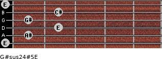 G#sus2/4(#5)/E for guitar on frets 0, 1, 2, 1, 2, 0