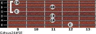 G#sus2/4(#5)/E for guitar on frets 12, 11, 11, 9, 11, 9