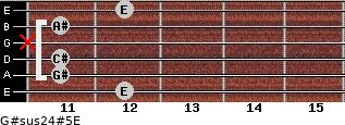 G#sus2/4(#5)/E for guitar on frets 12, 11, 11, x, 11, 12