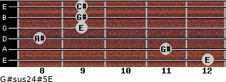 G#sus2/4(#5)/E for guitar on frets 12, 11, 8, 9, 9, 9
