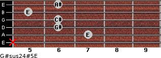 G#sus2/4(#5)/E for guitar on frets x, 7, 6, 6, 5, 6