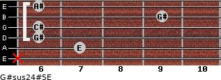 G#sus2/4(#5)/E for guitar on frets x, 7, 6, 6, 9, 6