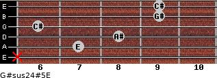 G#sus2/4(#5)/E for guitar on frets x, 7, 8, 6, 9, 9