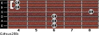 G#sus2/Bb for guitar on frets 6, 6, 6, 8, 4, 4