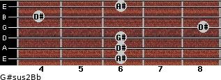 G#sus2/Bb for guitar on frets 6, 6, 6, 8, 4, 6