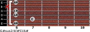 G#sus2/4(#5)/A# for guitar on frets 6, 7, 6, 6, x, 6