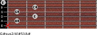 G#sus2/4(#5)/A# for guitar on frets x, 1, 2, 1, 2, 0