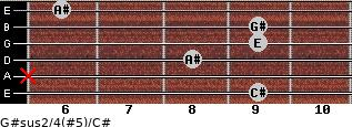 G#sus2/4(#5)/C# for guitar on frets 9, x, 8, 9, 9, 6