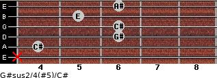 G#sus2/4(#5)/C# for guitar on frets x, 4, 6, 6, 5, 6