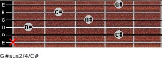 G#sus2/4/C# for guitar on frets x, 4, 1, 3, 2, 4