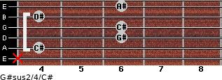 G#sus2/4/C# for guitar on frets x, 4, 6, 6, 4, 6