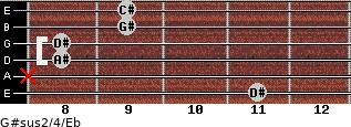 G#sus2/4/Eb for guitar on frets 11, x, 8, 8, 9, 9