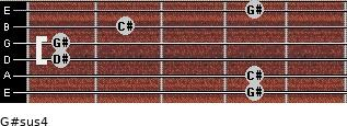 G#sus4 for guitar on frets 4, 4, 1, 1, 2, 4