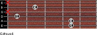 G#sus4 for guitar on frets 4, 4, 1, x, 2, x