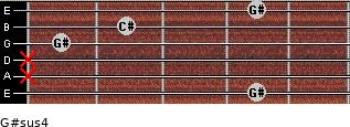 G#sus4 for guitar on frets 4, x, x, 1, 2, 4