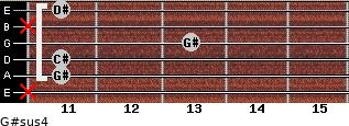 G#sus4 for guitar on frets x, 11, 11, 13, x, 11