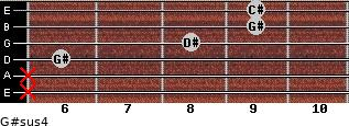 G#sus4 for guitar on frets x, x, 6, 8, 9, 9