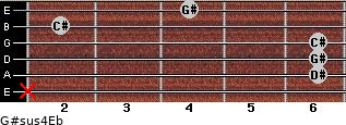 G#sus4/Eb for guitar on frets x, 6, 6, 6, 2, 4