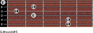 G#sus4(#5) for guitar on frets 4, 4, 2, 1, 2, 0