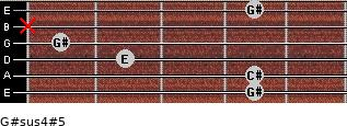 G#sus4(#5) for guitar on frets 4, 4, 2, 1, x, 4