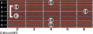 G#sus4(#5) for guitar on frets 4, 4, 2, 6, 2, 4