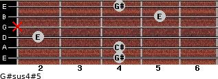 G#sus4(#5) for guitar on frets 4, 4, 2, x, 5, 4