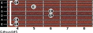 G#sus4(#5) for guitar on frets 4, 4, 6, 6, 5, 4