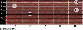 G#sus4(#5) for guitar on frets x, x, 6, 9, 5, 9