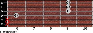 G#sus4(#5) for guitar on frets x, x, 6, 9, 9, 9