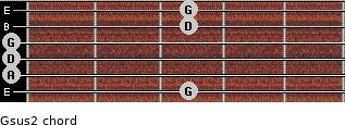 Gsus2 for guitar on frets 3, 0, 0, 0, 3, 3
