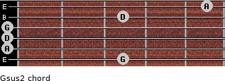 Gsus2 for guitar on frets 3, 0, 0, 0, 3, 5