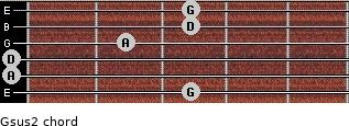 Gsus2 for guitar on frets 3, 0, 0, 2, 3, 3