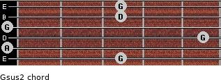 Gsus2 for guitar on frets 3, 0, 5, 0, 3, 3