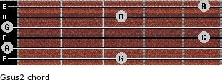 Gsus2 for guitar on frets 3, 0, 5, 0, 3, 5