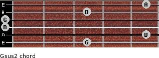Gsus2 for guitar on frets 3, 5, 0, 0, 3, 5
