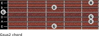 Gsus2 for guitar on frets 3, 5, 5, 0, 3, 5