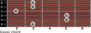 Gsus2 for guitar on frets 3, 5, 5, 2, 3, 3