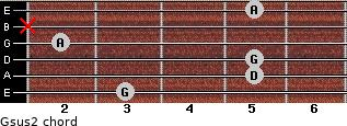 Gsus2 for guitar on frets 3, 5, 5, 2, x, 5